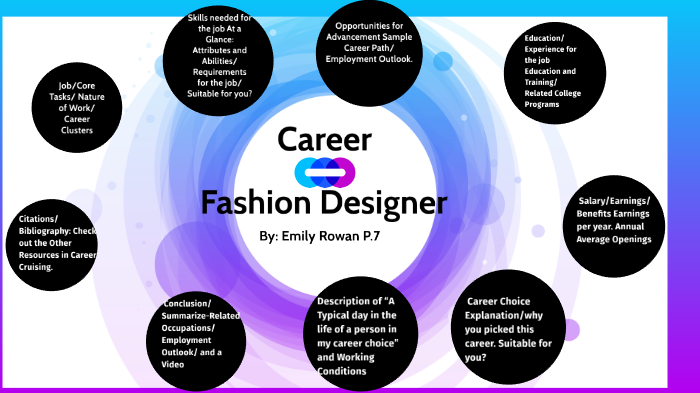Fashion Designer Emily Rowan By Emily Rowan On Prezi Next