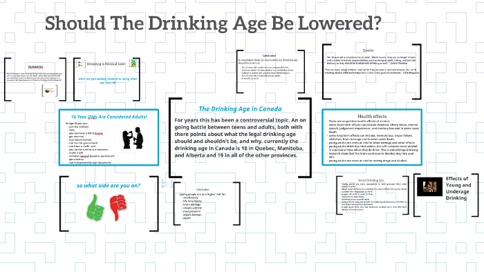 drinking age in canada
