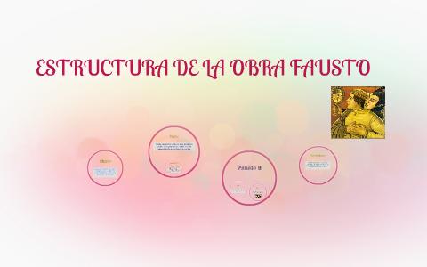 Estructura De La Obra Fausto By Manuelita Chavez On Prezi