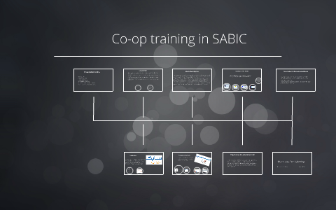 Co-op training in SABIC by khalid alqahtani on Prezi
