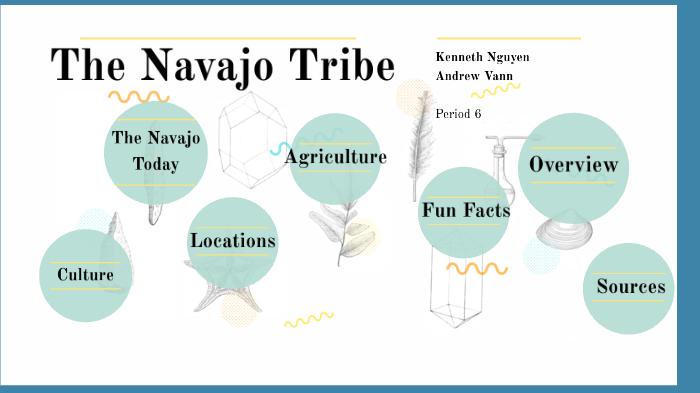 Navajo Research by Andrew Vann on Prezi Next
