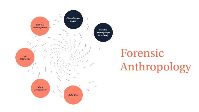 Forensic Anthropology By Veanna De Jong On Prezi Next