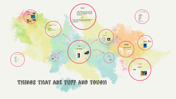 Things that are tuff and tough by Alexia Snavely on Prezi