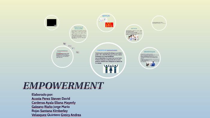 Empowerment By Kimberly Rojas On Prezi