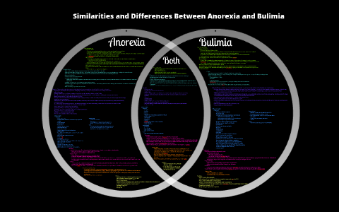 anorexia and bulimia differences and similarities