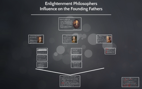 Enlightenment Philosophers Influence On The Founding Fathers By