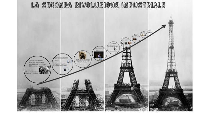 la seconda rivoluzione industriale by katia shapran on prezi