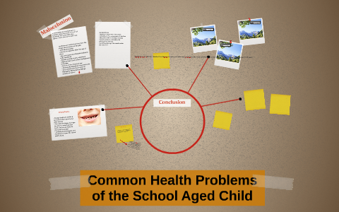 Common Health Problems of the School Aged Child by Mark ...