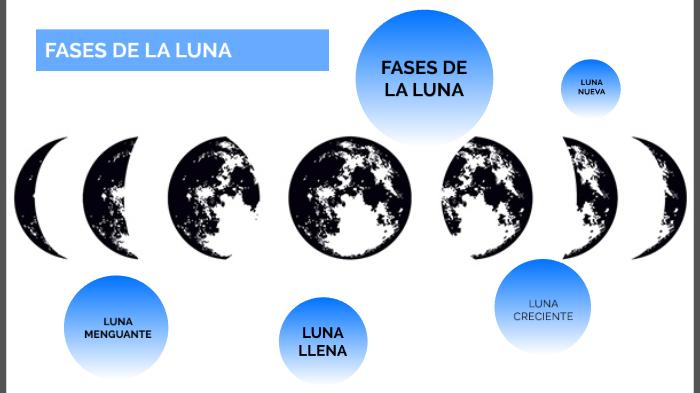 41++ Meaning of hasta la luna info