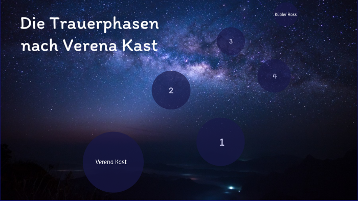 Trauerphasen By Lara Ritsch On Prezi Next