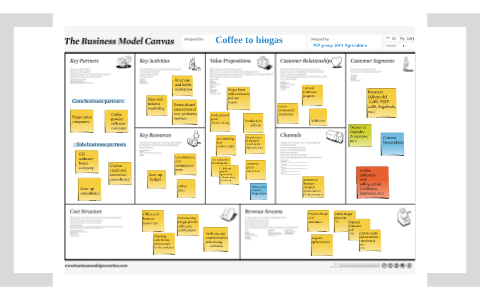 Business Model Canvas: Coffee to biogas by Giovanni Sogari