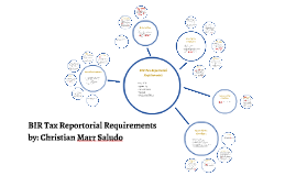 BIR Tax Reportorial Requirements by Christian Marr Saludo on