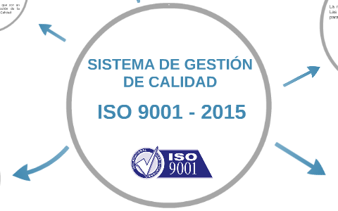 norma iso 9001 version 2015 pdf ingles