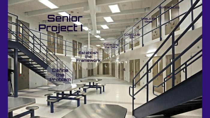 Senior Project I by layan zaben on Prezi Next