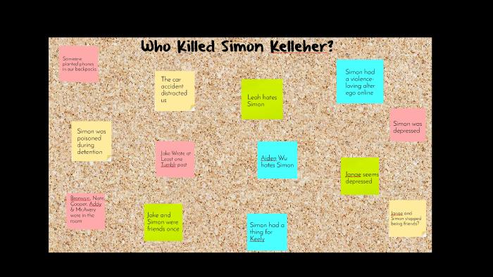 Who Killed Simon Kelleher? by Briana Stanton on Prezi