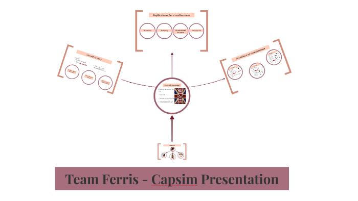 broad differentiation strategy capsim