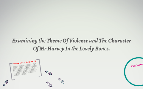 Examining The Theme Of Violence And The Character Of Mr Harv By Jordan France
