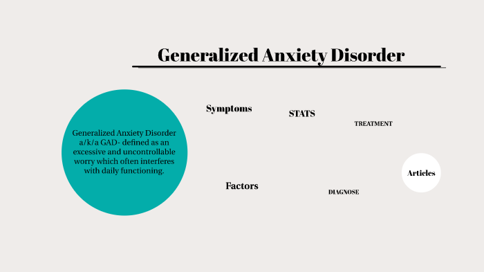Generalized Anxiety Disorder by Amanda Reeves on Prezi Next