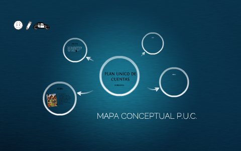 Mapa Conceptual P U C By Prezi User On Prezi