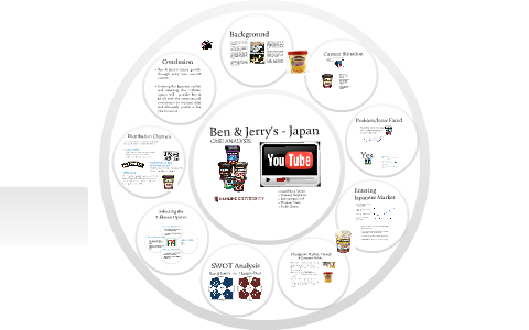 swot analysis of japan