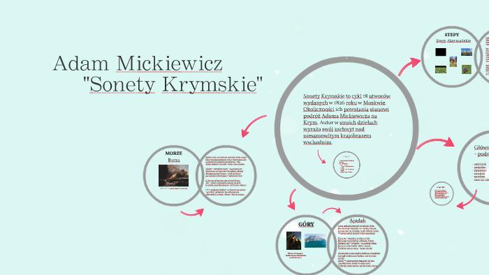 Adam Mickiewicz By Gabriela Joanna On Prezi