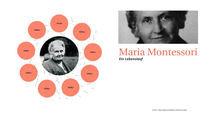 1 Maria Montessoris Lebenslauf Und Beschreibung Ihrer 1