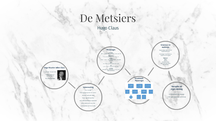 De Metsiers By T H On Prezi