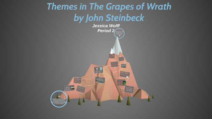 grapes of wrath literary devices