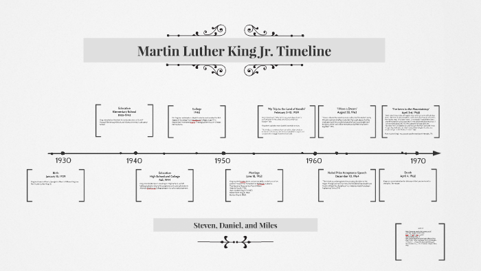 martin luther king jr timeline by stephen maguire on prezi