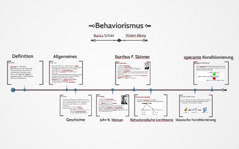 behaviorismus definition