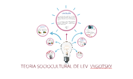 Teoria Sociocultural De Lev Vygotsky By Evelin Vargas