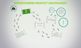 REPOSITIONING PRODUCT GREEN SANDS