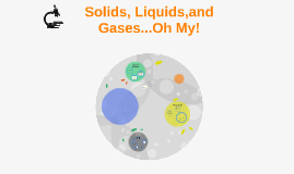 Solids, Liquids,and Gases, Oh My!