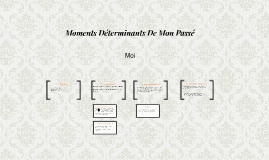 Moments Determinants De Mon Passe