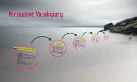 Copy of Persuasive Vocabulary