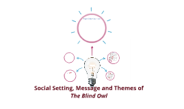 Social Setting, Message and Themes of The Blind Owl