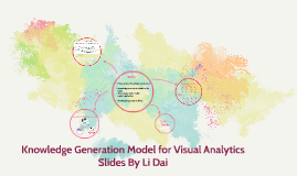 Knowledge Generation model for visual analytics