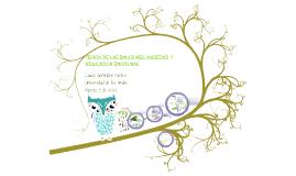 Copy of TEORÍA DE LAS EMOCIONES, ANSIEDAD Y REGULACIÓN EMOCIONAL
