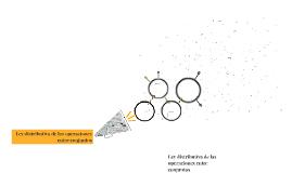 Ley distributiva de las operaciones entre conjuntos