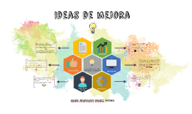 IDEAS ESTRATEGICAS