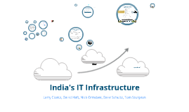 India IT Infrastructure