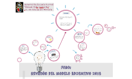 Foro: Revision del modelo educativo 2016