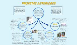 Copy of PROFETAS ANTERIORES