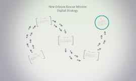 New Orleans Rescue Mission