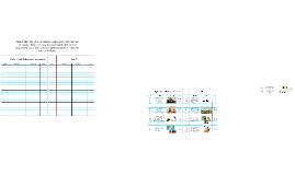 Copy of Unit 1 - Exploration & Colonization