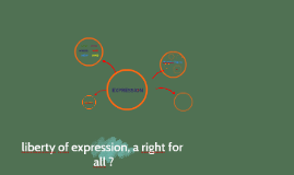 liberty of expression, a right for all ?