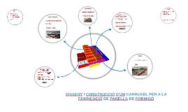 Copy of DISSENY I CONSTRUCCIÓ D'UN CARRUSEL PER A LA FABRICACIÓ DE PANELLS DE FORMIGÓ