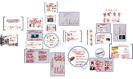 Copy of Apresentação Coletivo Escola do Futuro - USP 2014