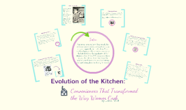 Evolution of the Kitchen
