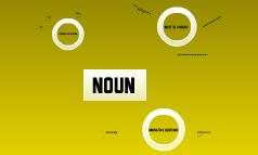 Parts of Speech----Noun